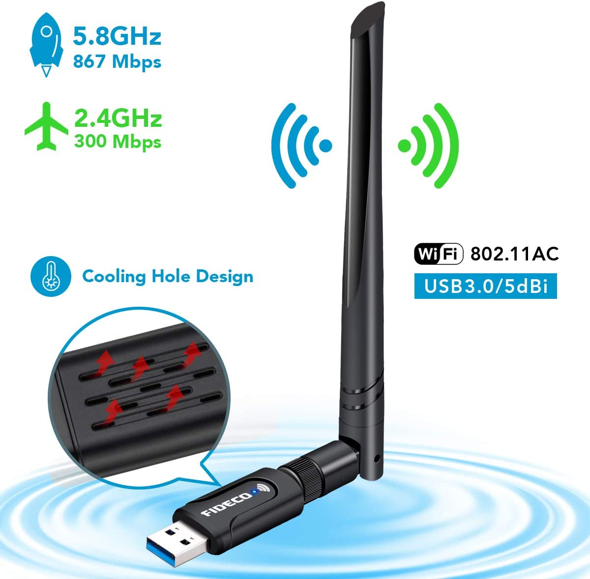 FIDECO USB 3.0 WiFi Adapter WiFi Dongle 1200Mbps 802.11 ac Wireless Network Adapter with Dual Band 2.42GHz/5.8GHz 5dBi High Gain Antenna for PC Laptop Desktop Windows XP/Vista/7/8/10, Linx2.6X, Mac