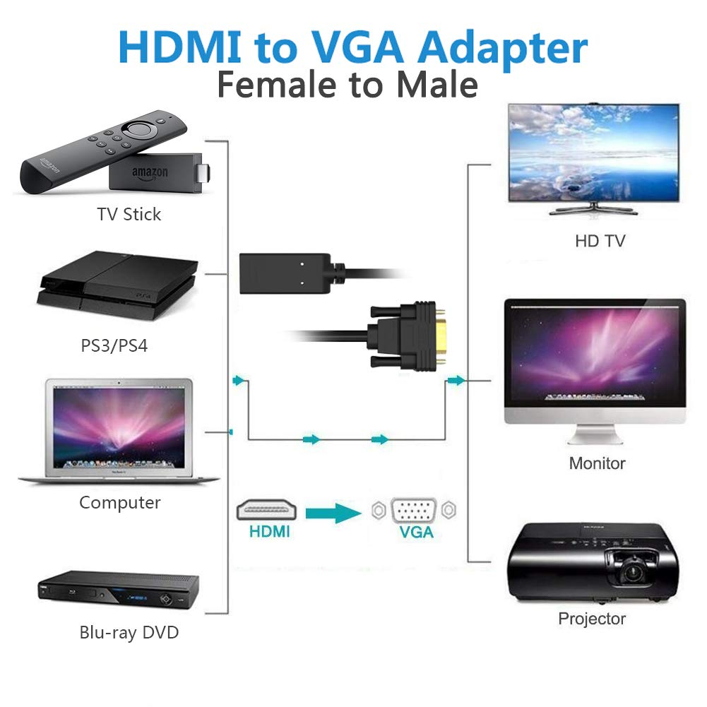 Hdmi To Vga Adapter Cable 2ft With Audiowifi Signal Circuit Diagram Laptop Lcd Display Interface Project Boosterfoinnex Active Female Male Converter For Tv Stickrokups3ps4pc