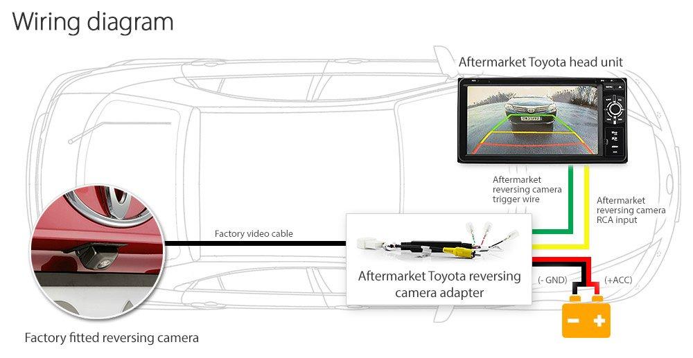 Toyota Reverse Camera Wiring Diagram