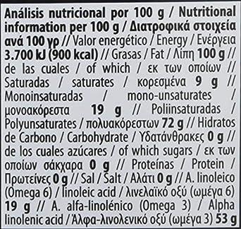 NATURGREEN ACEITE LINO 500 ml