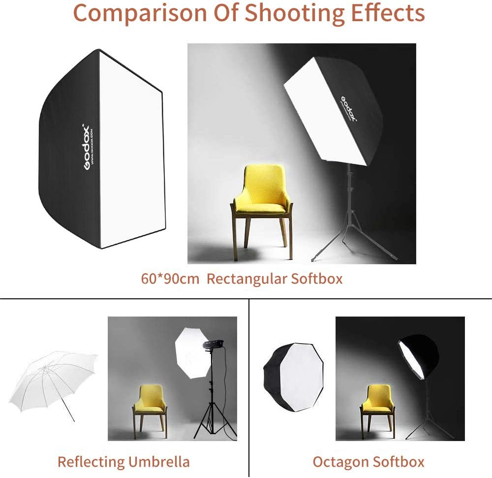 GODOX 140cm Oct/ágono Rejilla Softbox Bowens Mount para Fotograf/ía Studio Flash LED Iluminaci/ón SB-FW140CM