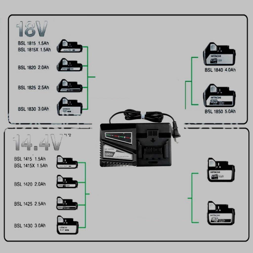 GoodFaith Chargeur rapide de rechange pour batteries Li-Ion HITACHI UC18YKSL 14,4 V /à 18 V