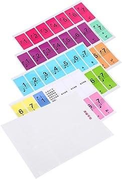 Tbest 2Set Piano Sticker 88 Key Keyboard extraíble Piano Stickers, Piano Letter Stickers Teclado electrónico Note White Keys Stickers Etiquetas para ...