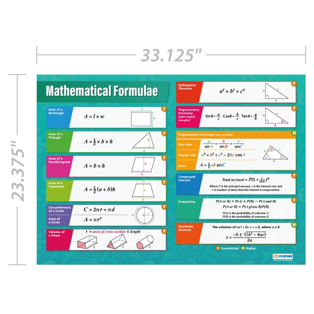 Amazon.com: Mathematical Formulas | Classroom Posters for Math ...