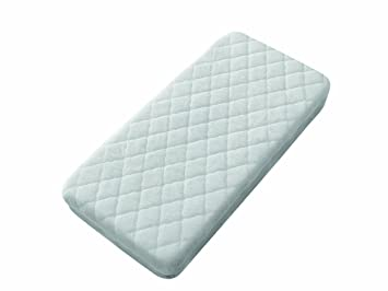 Gepolsterter Matratzenschutz Wasserdicht – Kinderbett 50 x 80