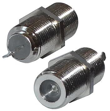 5 x Conectores enchufe N hembra para chasis panel AERZETIX