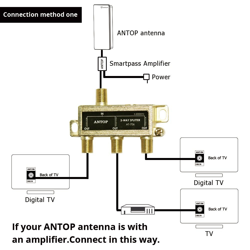 amazon com: antop low-loss 3 way coaxial splitter for tv antenna and  satellite 18k gold-plated chassis 2ghz - 5-2050mhz all port dc power  passing: