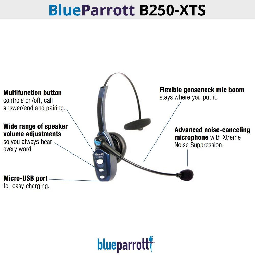 Amazon com: VXi BlueParrott B250-XTS (203100) Xtreme Noise