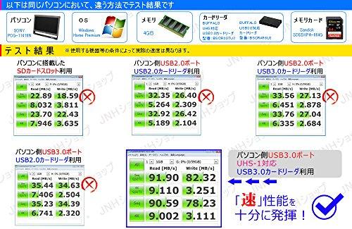 SanDisk Extreme PRO 128GB up to 95MB/s UHS-I/U3 SDXC Flash Memory Card - SDSDXPA-128G-G46