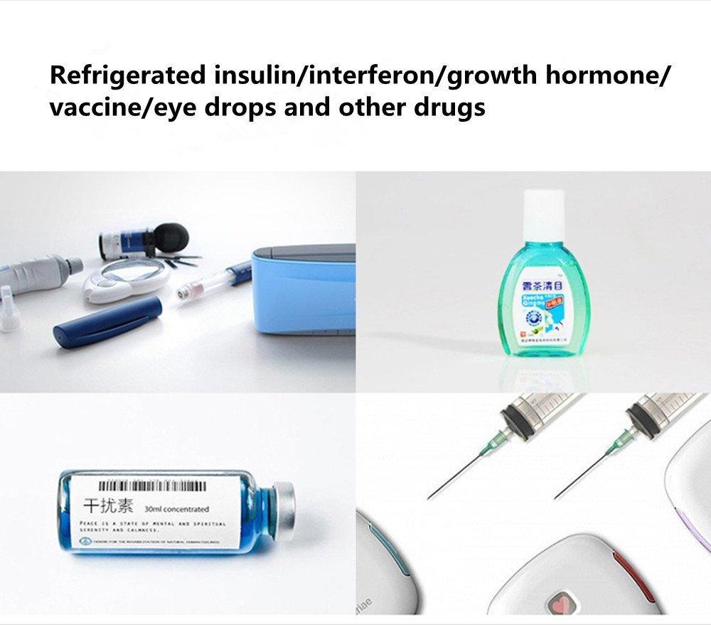 Amazon.com: adoner funda de medicina insulina para ...