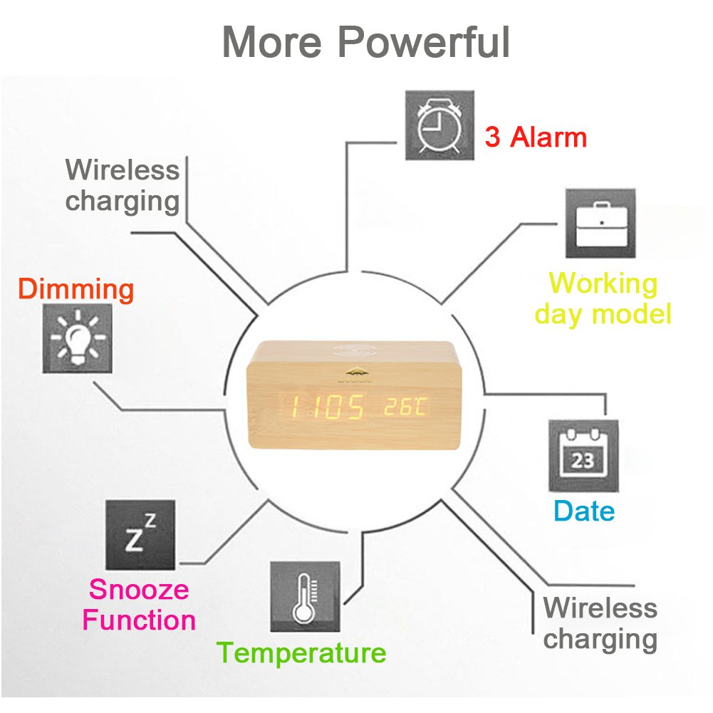Travel Woolala Wireless Charging Alarm Clock Wood Voice Control LED Digital Clock Phone Charging Pad for iPhone Sumsang for Bedroom Heavy Sleepers