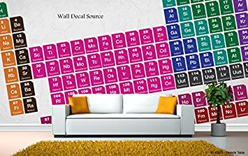Amazon periodic table chart decal periodic table of periodic table chart decal periodic table of elements colored periodic table of elements decal urtaz Image collections
