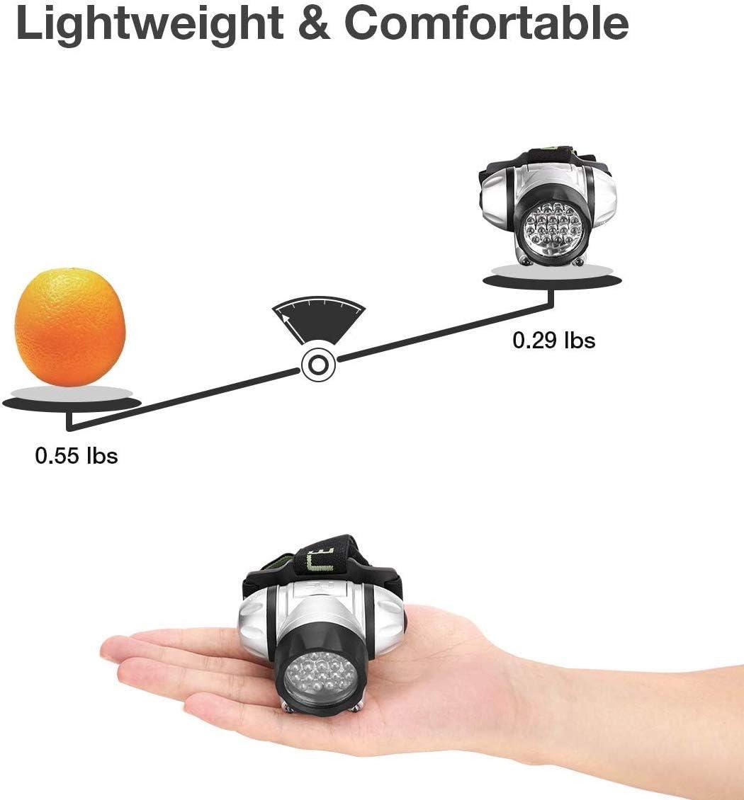 LE Stirnlampen LED Kopflampe 4 Helligkeitstufen Camping AAA Batterien Inklusive ideal zum Wandern leicht und superhell Ausflug