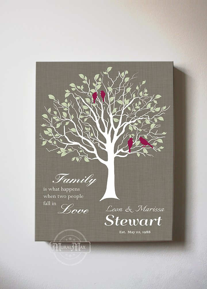 MuralMax - Custom Family Tree, When Two People Fall In Love, Stretched Canvas Wall Art, Wedding & Anniversary Gifts, Unique Wall Decor, Color, Dark Taupe - 30-DAY - Size - 24x30
