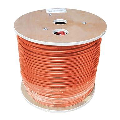 altelix ax400p Plenum 400-series de baja pérdida Cable Coaxial 1000 pies carrete