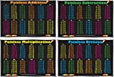 Painless Learning Math Placemats for Kids: Addition, Subtraction, Multiplication, Division Table (Set of 4 Wipe-off Mathematics Facts Placemats)