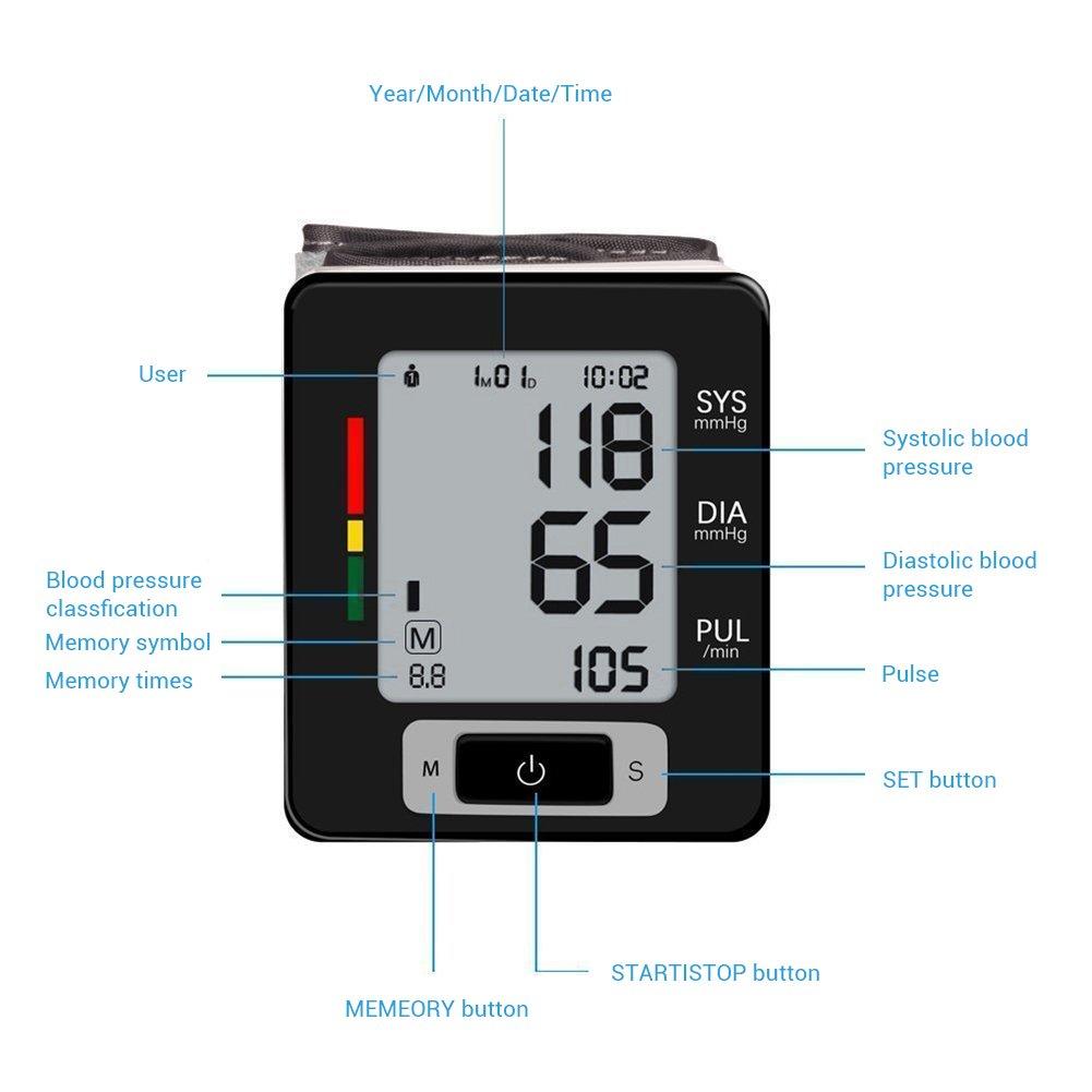 aimdonr clínicas automático de presión arterial Monitor, Pantalla grande Mostrar, portátil, - Tensiómetro de muñeca, vervollkommnen para la salud de ...