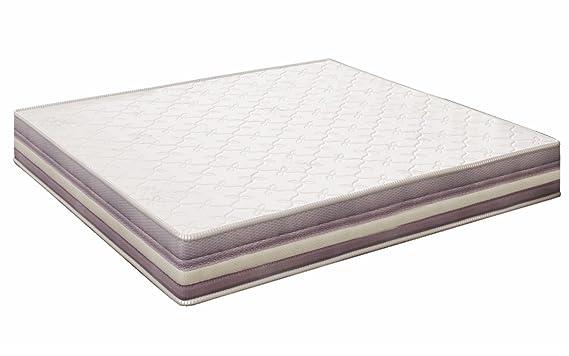 elalmacendelcolchon Colchón viscoelástico Modelo Premium, 80 x 200 x 20cm - Todas Las Medidas, Blanco y Lila: Amazon.es: Hogar
