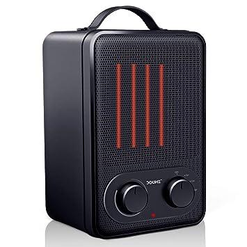 Delightful Radiateur Soufflant Électrique 1800W, Céramique Chauffage Du0027appoint Avec  Thermostat, Protection Anti
