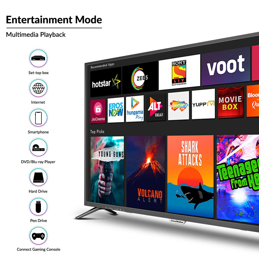 Cloudwalker 43 inch Android Smart TV (43SUA7) Review - Main