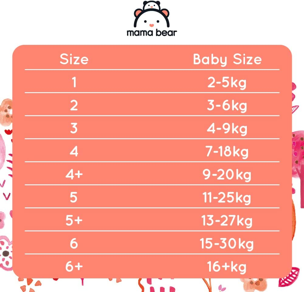 2  Packs x 48 Size 1 - With Channels Mama Bear 2-5 kg 96 Nappies Ultra Dry Nappies - New Version Brand