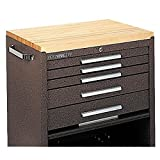 Kennedy Manufacturing 80882 Butcher Block Maple Work Surface, Wood Grain