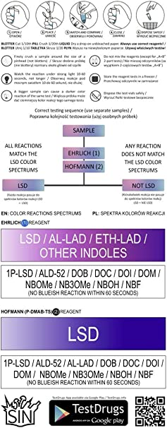 Lsd Dual Sin Test Kit Hofmann Ehrlich Reagent Amazon Nl