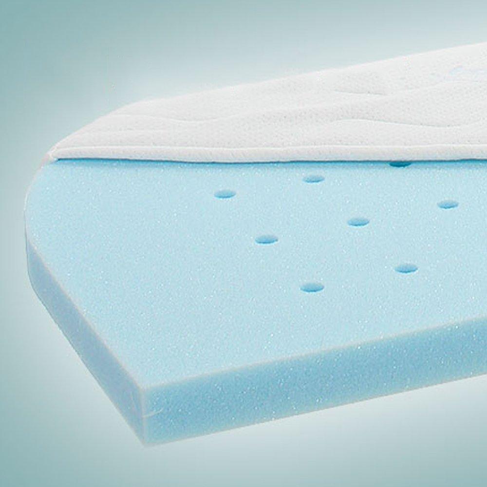 babybay Clean Comfort Mattress Pad