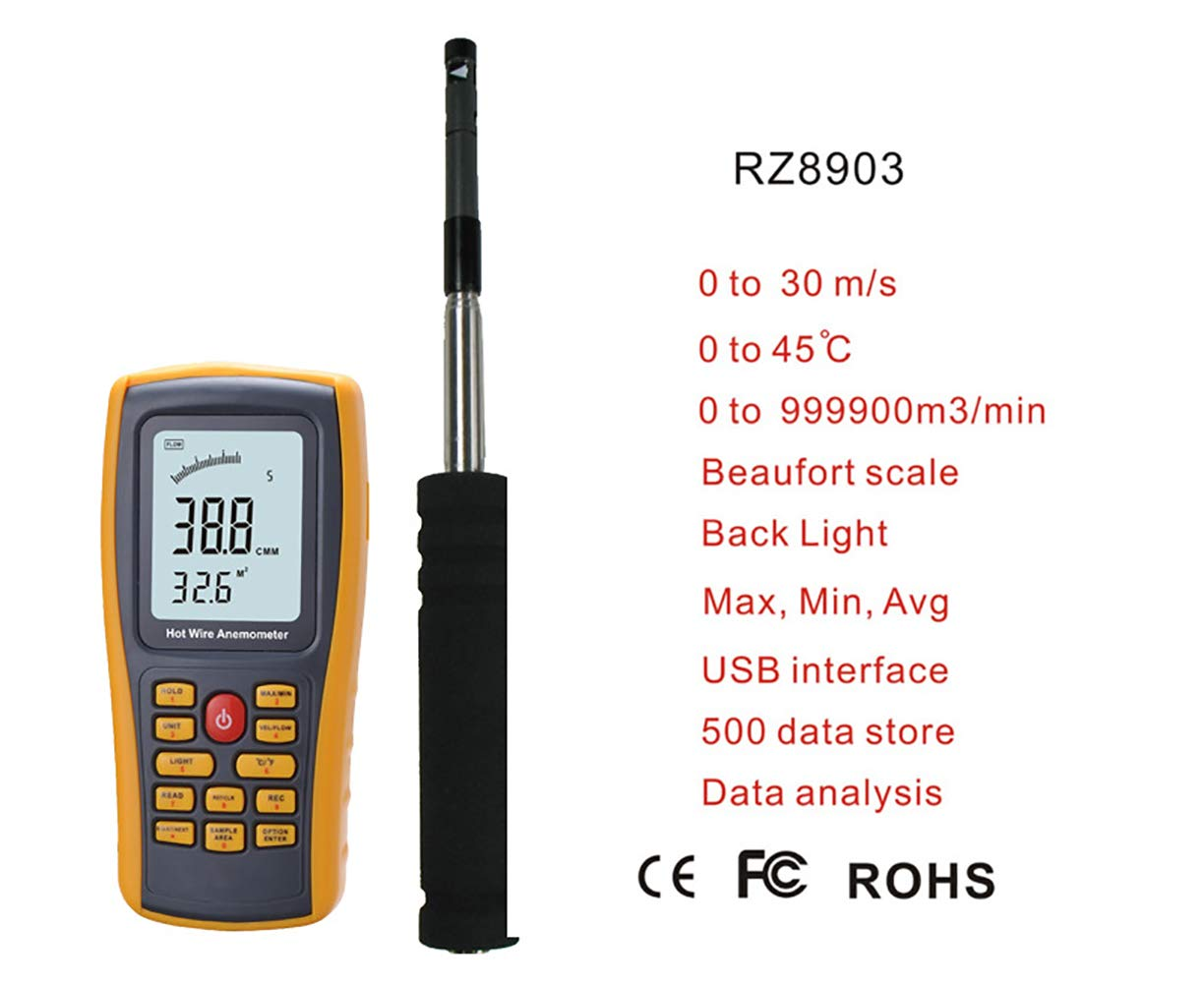 ZUZU Digital Anemometer Handheld Wind Speed Meter for Measuring Wind Speed, Temperature and Wind Chill with Backlight and Max/Min