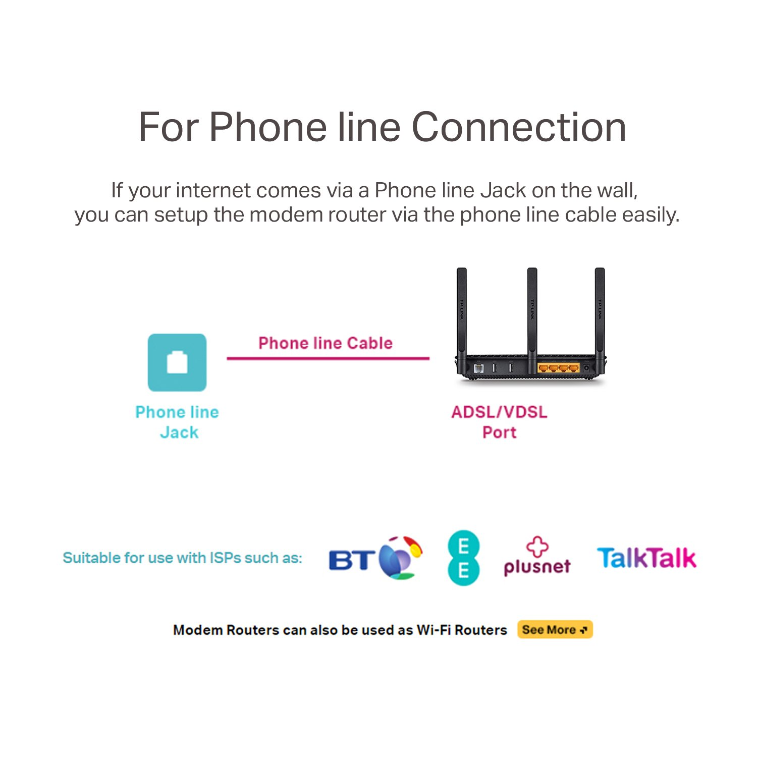 TP-Link AC1600 Wireless Dual Band Gigabit VDSL/ADSL Modem Router for Phone  Line Connections (BT Infinity, TalkTalk, EE and PlusNet Fibre) 2 USB, 2 0