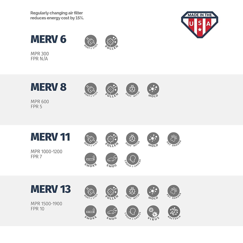 Merv 8/AC et four de filtre /à air en Aerostar