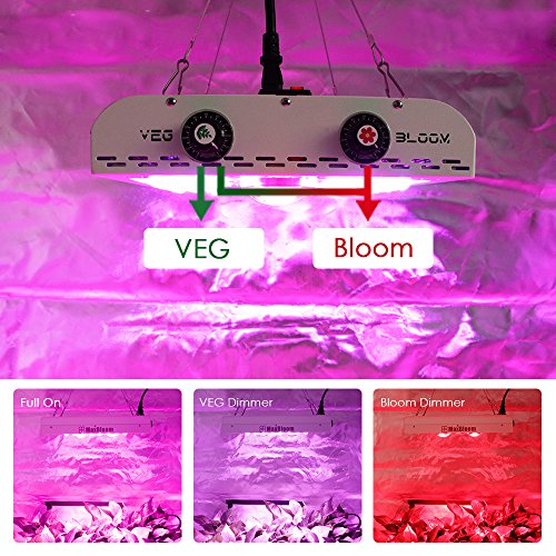 LED Grow Light COB Led Grow Light Dimmable CREE 800W 12-Band Full Spectrum for Indoor Plants Veg and Flower UV&IR MaxBloom CREE X8 Plus Led Grow Lamp