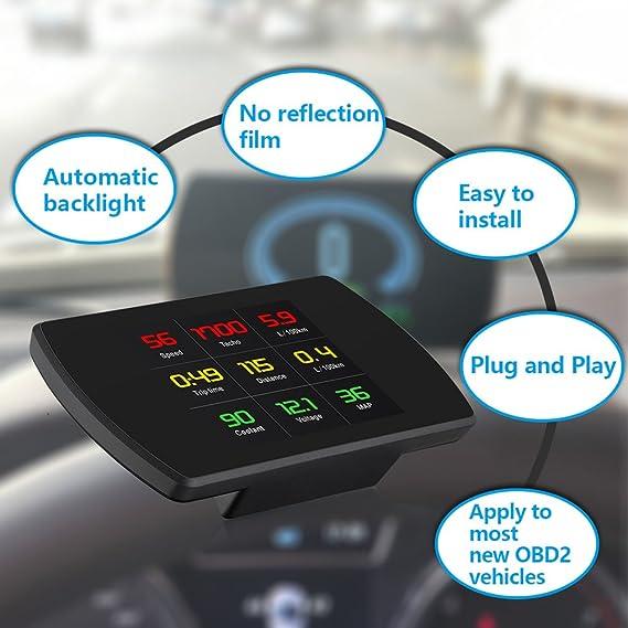 Coomir P12 OBD2 Scanner Car HUD Display Speed Projector Velocímetro Digital Mileage Gauge Herramienta de diagnóstico: Amazon.es: Coche y moto