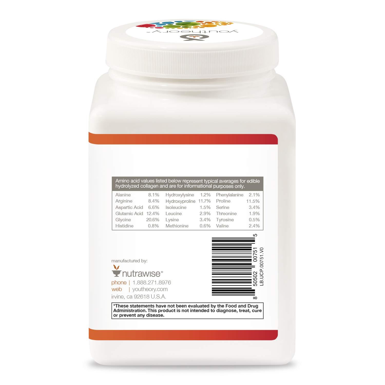 Amazon.com: Youtheory Colágeno en polvo sin sabor, botella ...