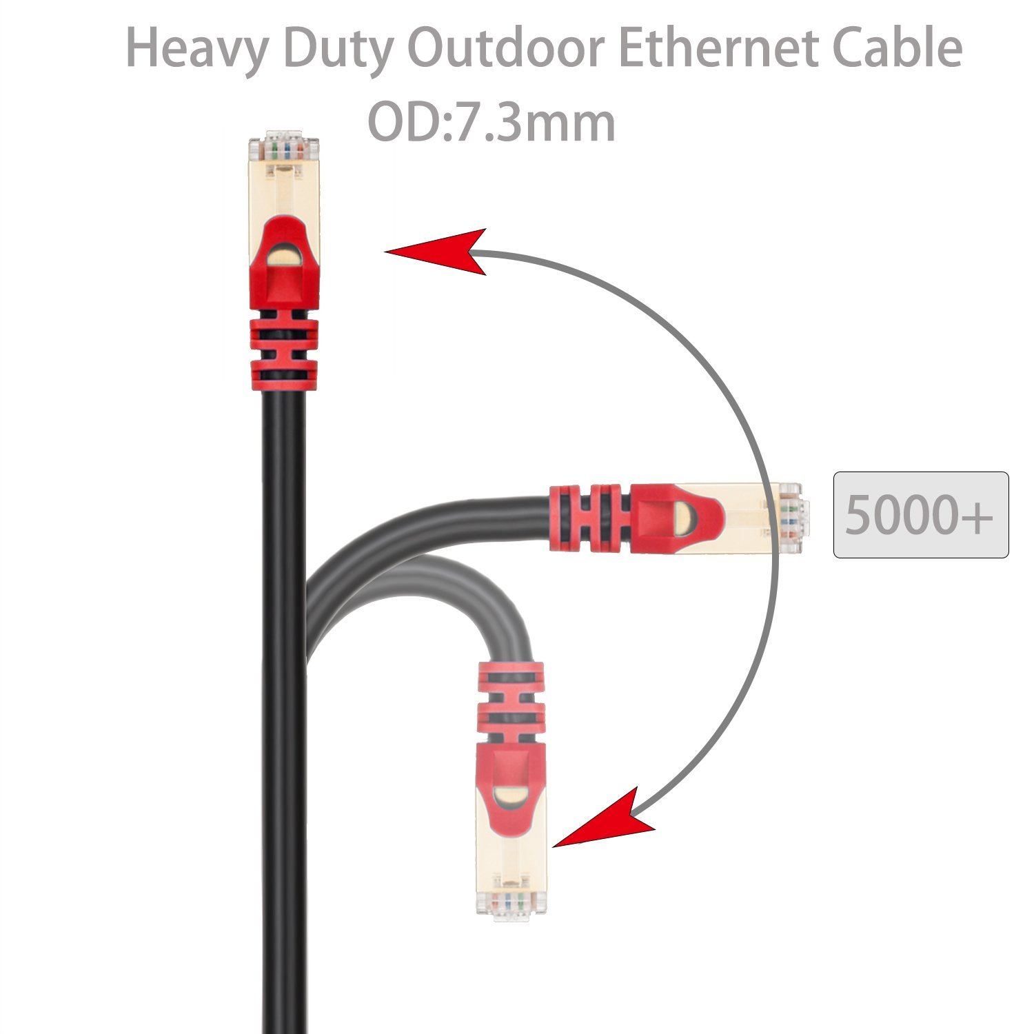Cat 7 Outdoor Ethernet Cable 100 ft SNANSHI Cat 7 Outdoor Network Cable SFTP Gigabit 10//100//1000Mbit//s with Gold Plated Lead Waterproof Ethernet Cable Direct Burial Ethernet Cable 100 ft