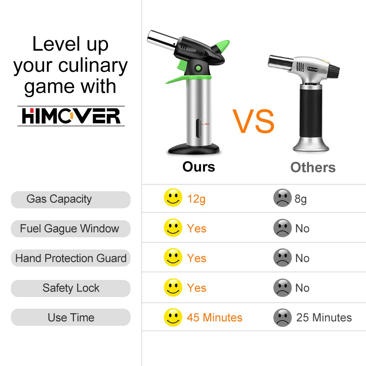 Himover Butane Torch, Culinary Chef Cooking Kitchen Blow Torch Refillable Flame Lighter with Safety Lock for Baking, DIY, Creme Brulee, BBQ and Soldering (Butane Fuel Not Included) by Himover (Image #2)