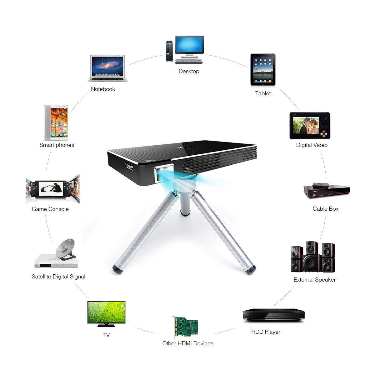 amazon com boddenly 1080p mini wifi portable projector dlp