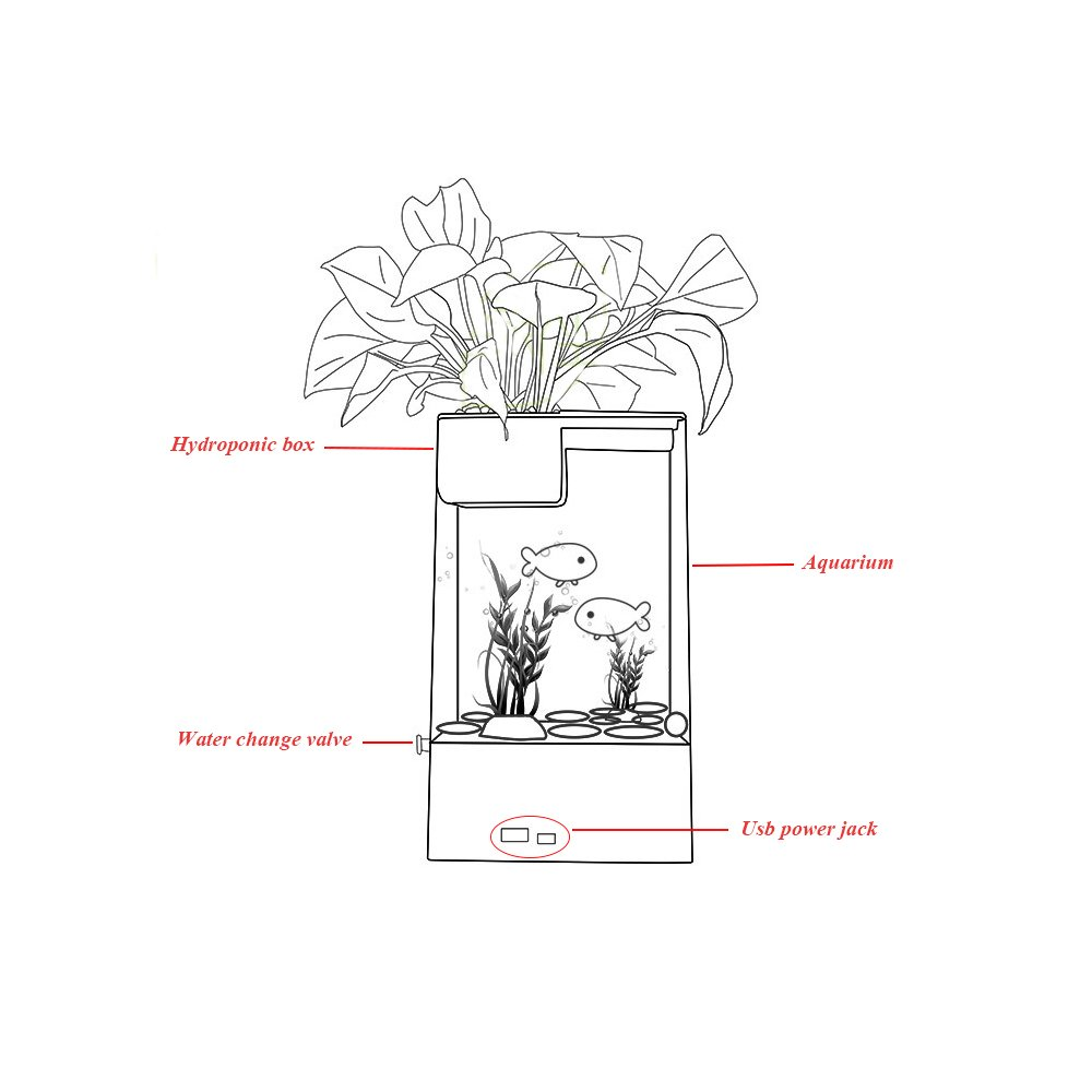 CNMF acuarios y peceras- el Tanque de Agua Nano Puede elevar Plantas y Animales, 2 en 1 Acuario. Usado en oficinas, hogares, restaurantes, Lugares Públicos, ...