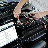 SNAN-3000W-Power-Inverter-Dual-AC-Outlets-12V-DC-to-110V-AC
