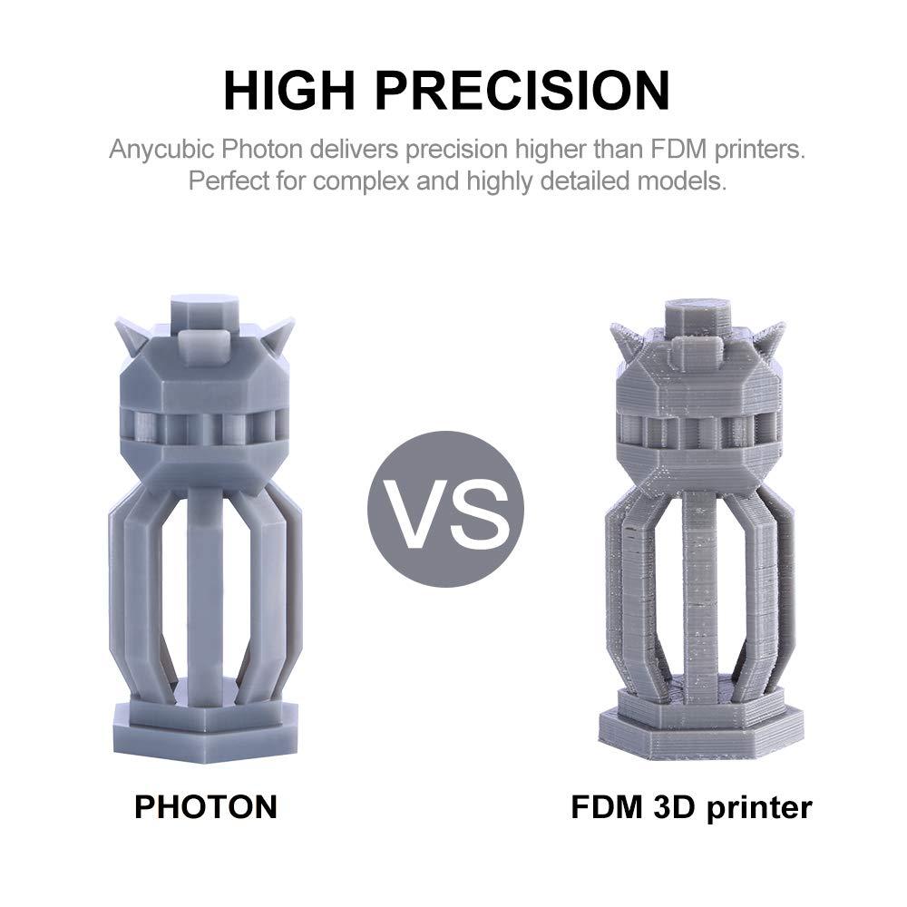Anycubic impresora 3D Photon con pantalla LCD de 2K con luz UV ...