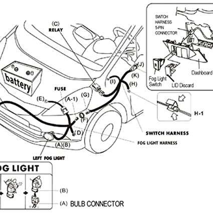 Nissan Cube Wiring Harness