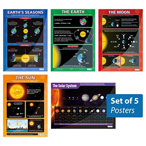 Planets Poster Pack - Set of 5 | Science Classroom Posters | Gloss Paper - 33