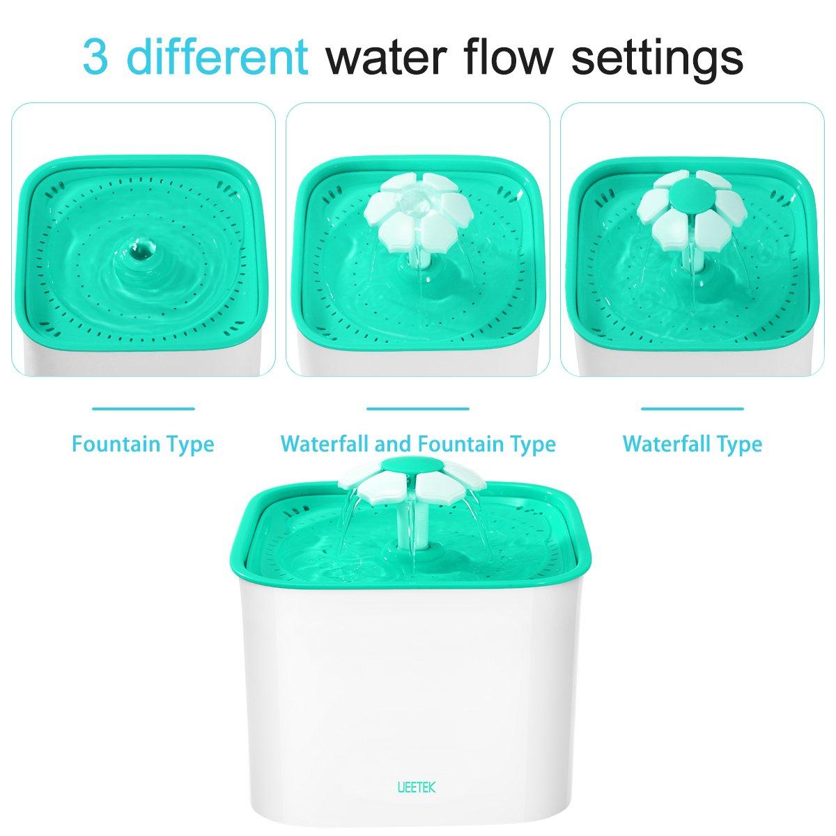 ueetek Agua de pozo, mascotas de agua de alimentación para gatos y perros, 2L automática de gatos eléctrica de flores de Brunnen, salud y agua limpia, ...