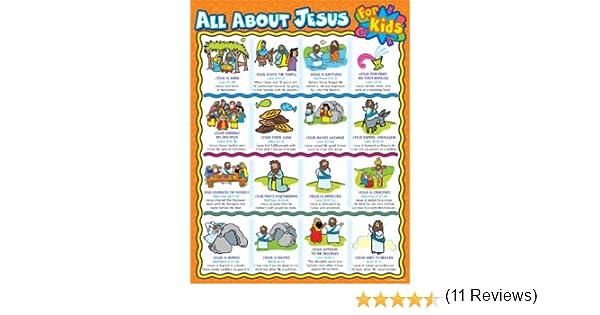 Amazon.com : Carson Dellosa Christian All about Jesus for Kids ...
