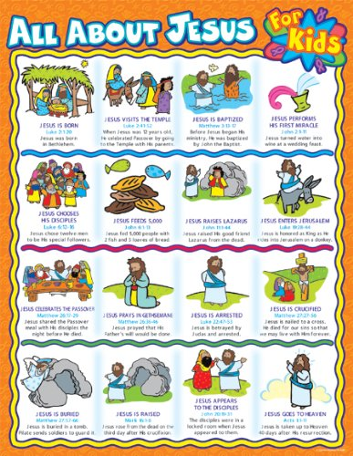 Carson Dellosa Christian All about Jesus for Kids Chart (6361) (Chart Jesus)