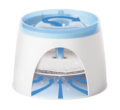 Fontana Per Gatti Distributore Di Acqua Per Gatti High Quality And Inexpensive Dadypet Fontanella Per Gatti