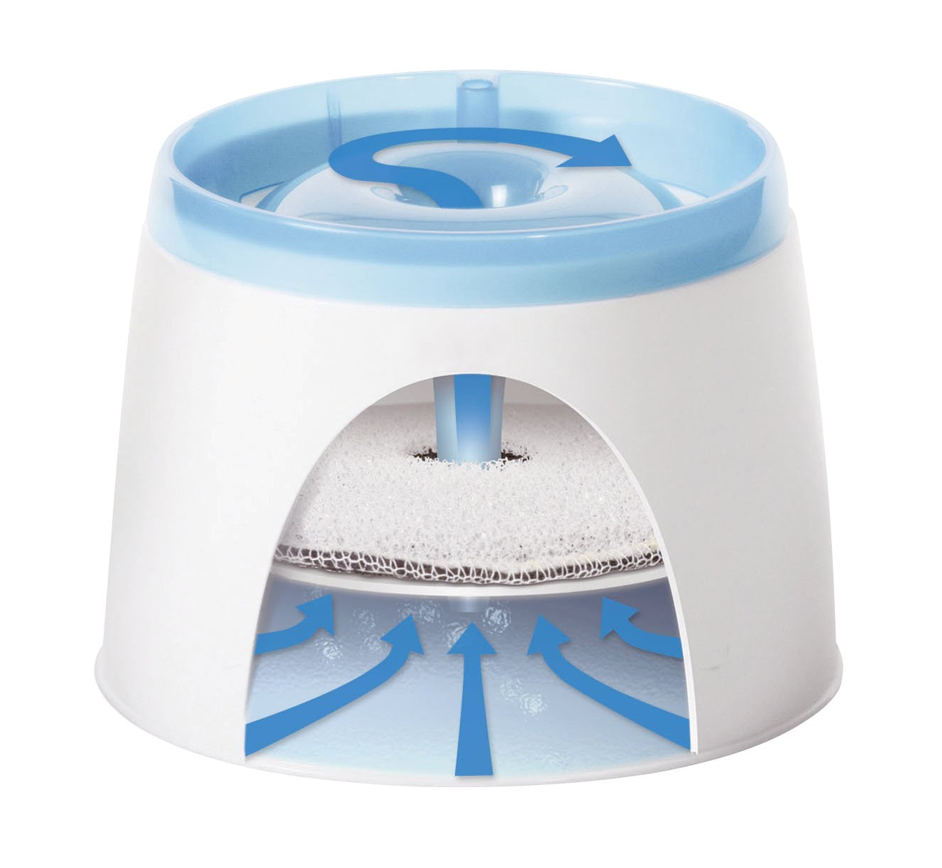 Catit Fresh & Clear Small Drinking Fountain