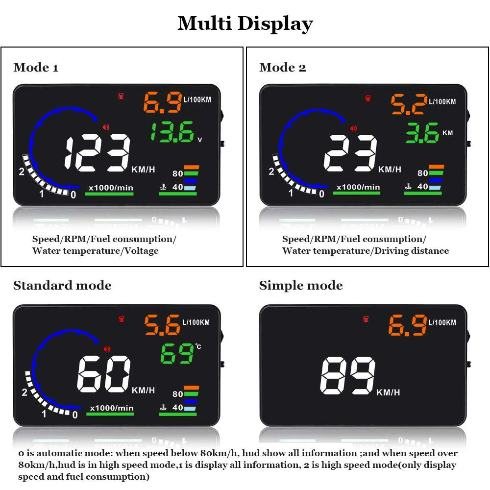 Trainshow A8 Head Up Display,5.5'' OBD II Car Windshield HUD with Speed Fatigue Warning RPM MPH Fuel Consumption Multiple-Color Bright Speeding Warning by Trainshow Online (Image #5)