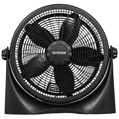 6150y%2BV3TWL Hurricane 6 in Clip Fan
