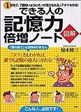 「図解できる人の記憶術倍増ノート」椋木 修三